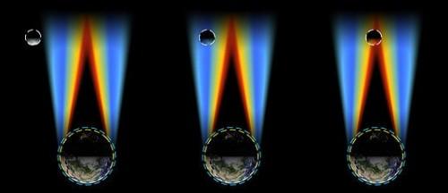 Holdfogyatkozás - VCSE - VEGA