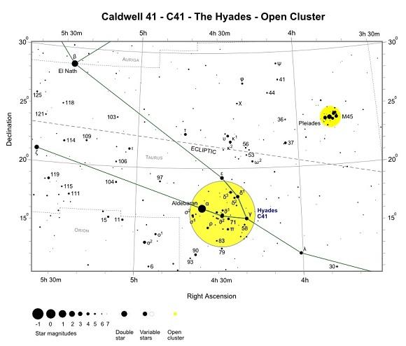 VCSE - Caldwell 41 keresőtérkép