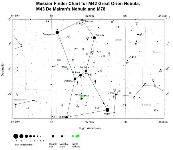 VCSE - Messier 42 keresőtérkép