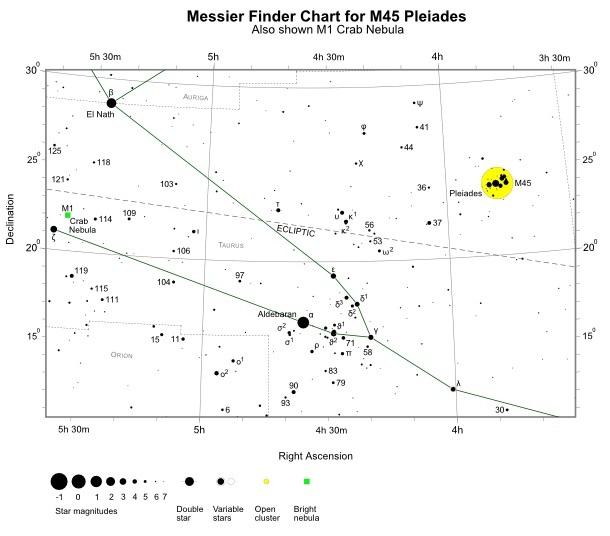 VCSE - M45 kereső térkép
