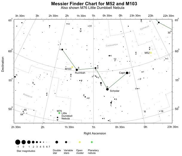 VCSE - M52 és M103 keresőtérkép