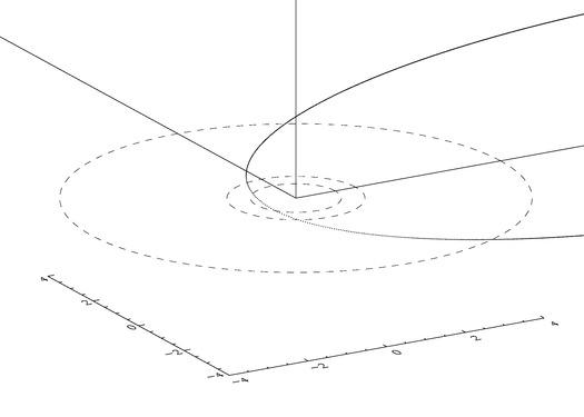 A meteoroid a Föld légkörével való ütközése előtti pályája