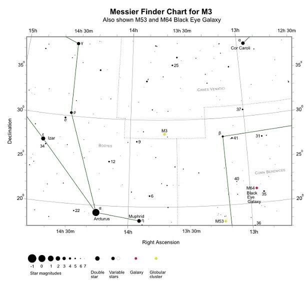 M3_Finder_Chart