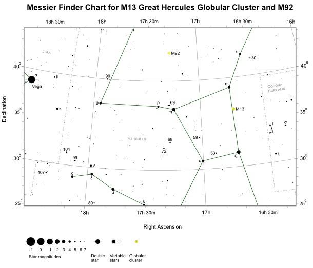 M13_M92_Finder_Chart