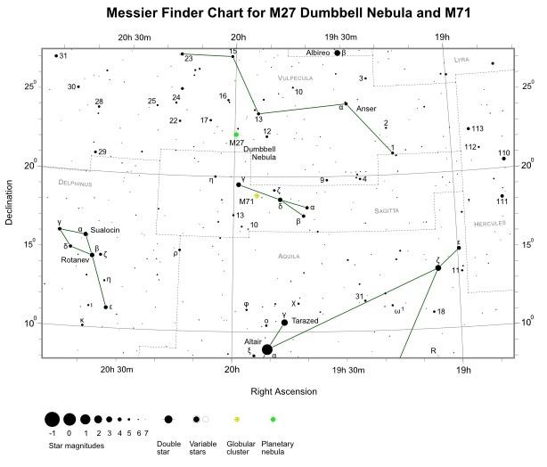 M27_M71_Finder_Chart