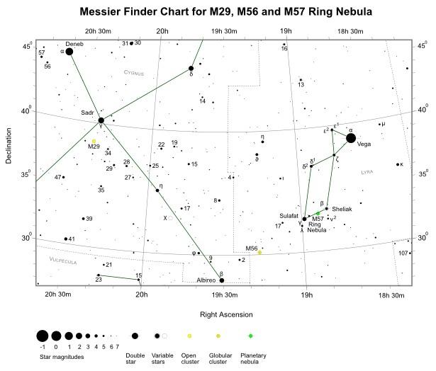 M29_M56_M57_Finder_Chart