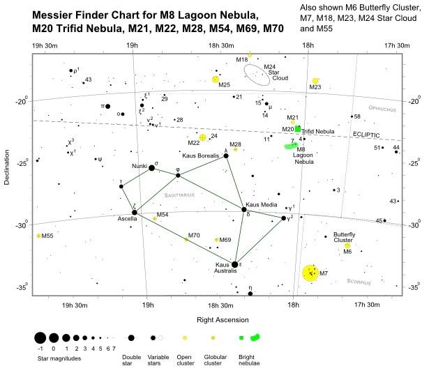 M8_M20_M21_M22_M28_M54_M69_M70_Finder_Chart