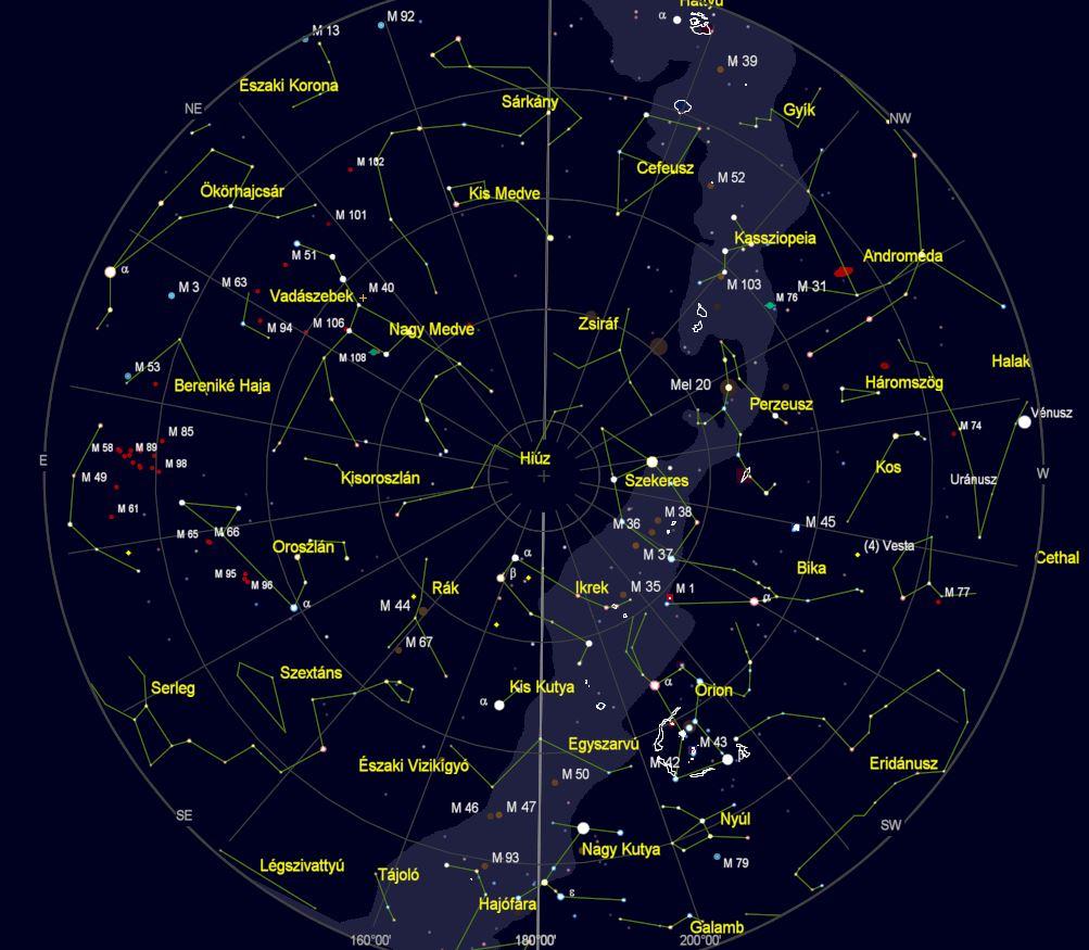 VCSE – Az égbolt látványa Zalaegerszegről nézve 2020. február 21-én este 21 órakor. (Az égtájak rövidítése: N: észak, NE: északkelet, E: kelet, SE: délkelet, S: dél, SW: délnyugat, W: nyugat, NW: északnyugat.) A világoskék sáv a Tejút sávja. A koncentrikus körök húsz fokonként (20°, 40°, 60° és 80°) a horizont feletti magasságok, a sugarasan kiágazó vonalak az azimutok 20 fokonként. – A kép a Cartes du Ciel programmal készült.