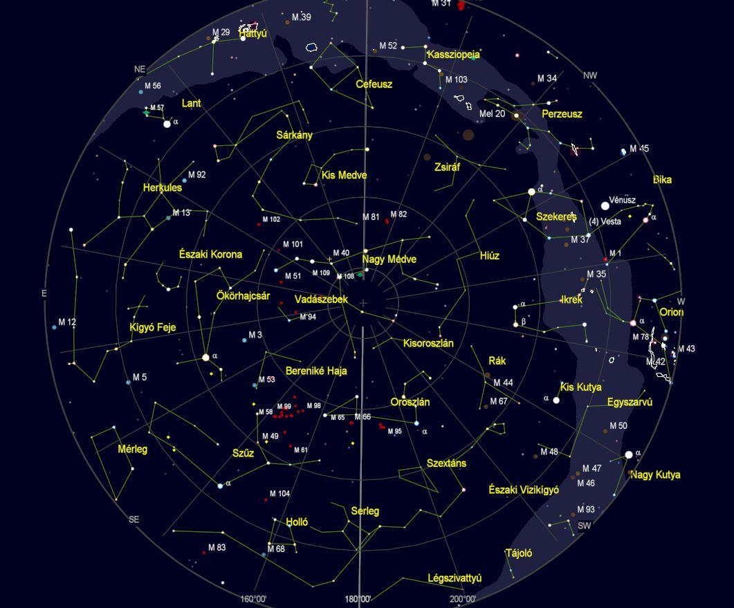 VCSE – Az égbolt látványa Zalaegerszegről nézve 2020. április 21-én este 21 órakor. (Az égtájak rövidítése: N: észak, NE: északkelet, E: kelet, SE: délkelet, S: dél, SW: délnyugat, W: nyugat, NW: északnyugat.) A világoskék sáv a Tejút sávja. A koncentrikus körök húsz fokonként (20°, 40°, 60° és 80°) a horizont feletti magasságok, a sugarasan kiágazó vonalak az azimutok 20 fokonként. – A kép a Cartes du Ciel programmal készült.