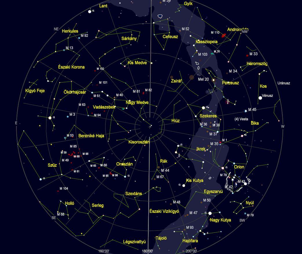 VCSE – Az égbolt látványa Zalaegerszegről nézve 2020. március 21-én este 21 órakor. (Az égtájak rövidítése: N: észak, NE: északkelet, E: kelet, SE: délkelet, S: dél, SW: délnyugat, W: nyugat, NW: északnyugat.) A világoskék sáv a Tejút sávja. A koncentrikus körök húsz fokonként (20°, 40°, 60° és 80°) a horizont feletti magasságok, a sugarasan kiágazó vonalak az azimutok 20 fokonként. – A kép a Cartes du Ciel programmal készült.
