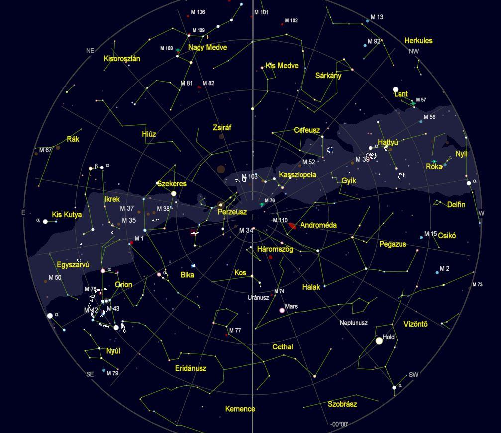VCSE – Az égbolt látványa Zalaegerszegről nézve 2020. december 20-án este 20 órakor. (Az égtájak rövidítése: N: észak, NE: északkelet, E: kelet, SE: délkelet, S: dél, SW: délnyugat, W: nyugat, NW: északnyugat.) A koncentrikus körök húsz fokonként (20°, 40°, 60° és 80°) a horizont feletti magasságok, a sugarasan kiágazó vonalak az azimutok 20 fokonként. – A kép a Cartes du Ciel programmal készült.
