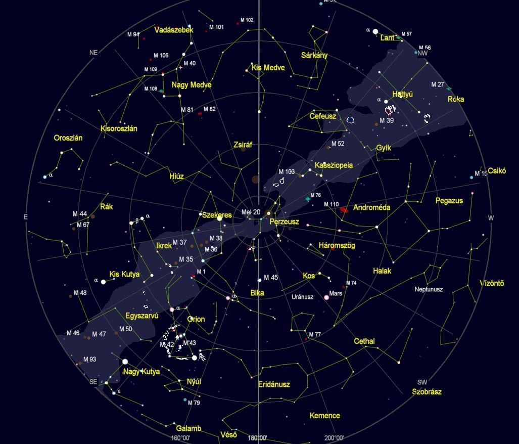 VCSE – Az égbolt látványa Zalaegerszegről nézve 2021. január 20-án este 20 órakor. (Az égtájak rövidítése: N: észak, NE: északkelet, E: kelet, SE: délkelet, S: dél, SW: délnyugat, W: nyugat, NW: északnyugat.) A koncentrikus körök húsz fokonként (20°, 40°, 60° és 80°) a horizont feletti magasságok, a sugarasan kiágazó vonalak az azimutok 20 fokonként. – A kép a Cartes du Ciel programmal készült.