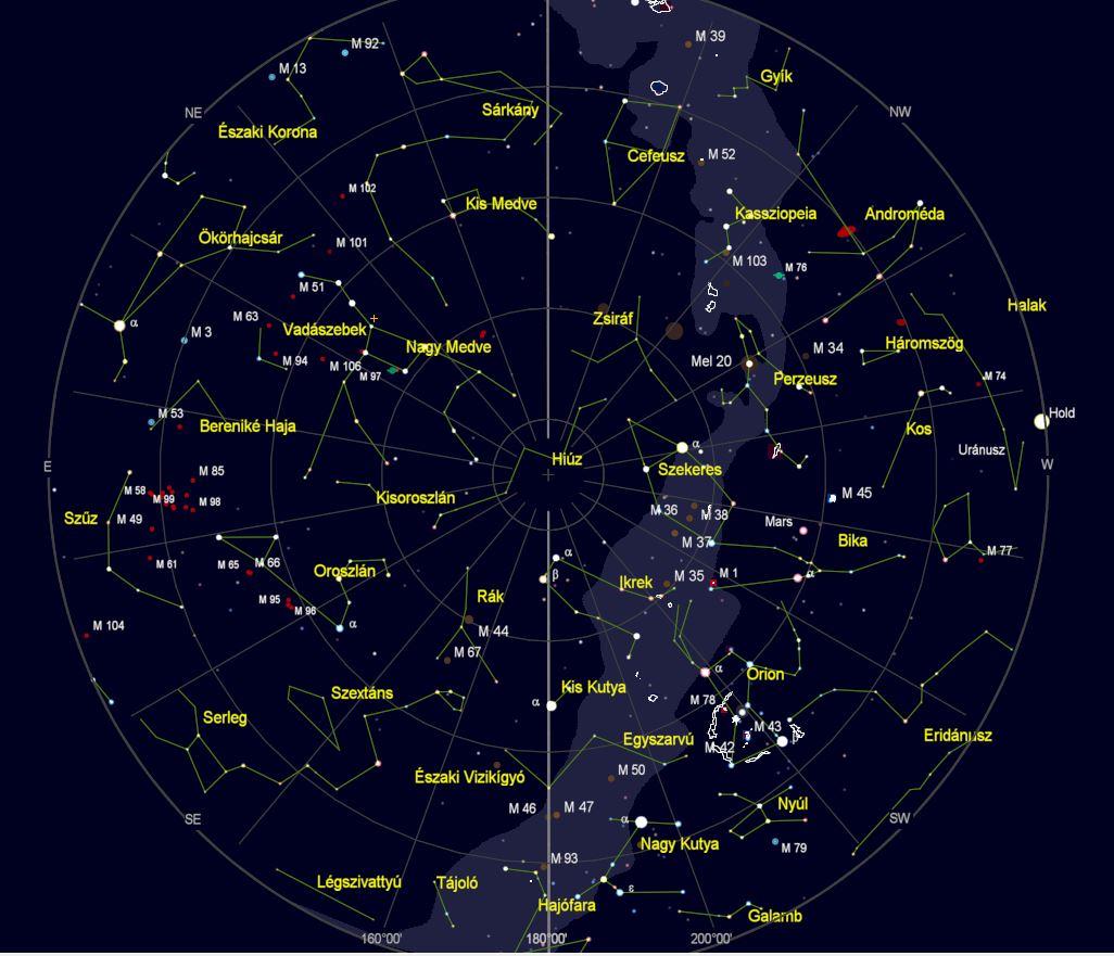 VCSE – Az égbolt látványa Zalaegerszegről nézve 2021. március 15-én este 20 órakor. (Az égtájak rövidítése: N: észak, NE: északkelet, E: kelet, SE: délkelet, S: dél, SW: délnyugat, W: nyugat, NW: északnyugat.) A koncentrikus körök húsz fokonként (20°, 40°, 60° és 80°) a horizont feletti magasságok, a sugarasan kiágazó vonalak az azimutok 20 fokonként. – A kép a Cartes du Ciel programmal készült.