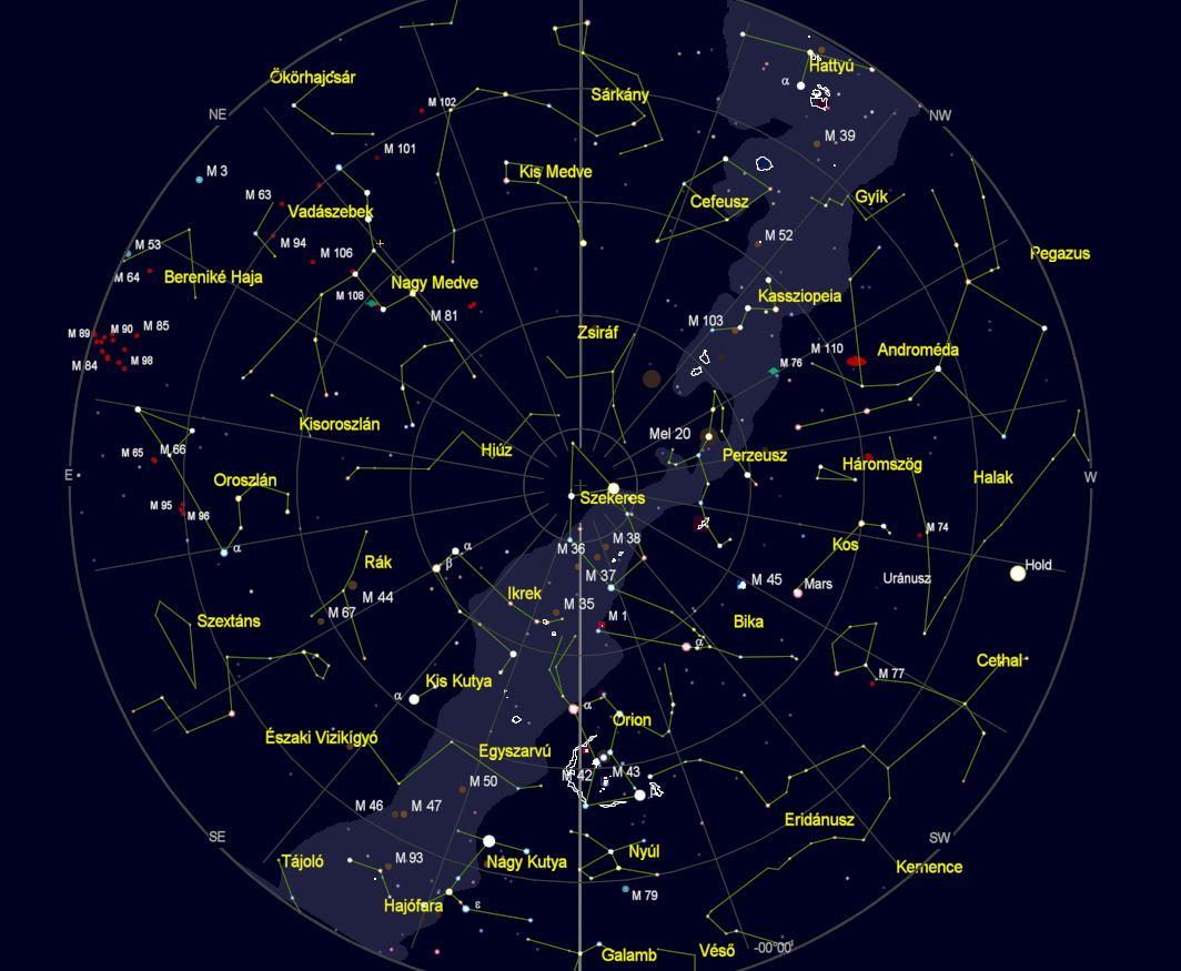 VCSE – Az égbolt látványa Zalaegerszegről nézve 2021. február 20-án este 20 órakor. (Az égtájak rövidítése: N: észak, NE: északkelet, E: kelet, SE: délkelet, S: dél, SW: délnyugat, W: nyugat, NW: északnyugat.) A koncentrikus körök húsz fokonként (20°, 40°, 60° és 80°) a horizont feletti magasságok, a sugarasan kiágazó vonalak az azimutok 20 fokonként. – A kép a Cartes du Ciel programmal készült.