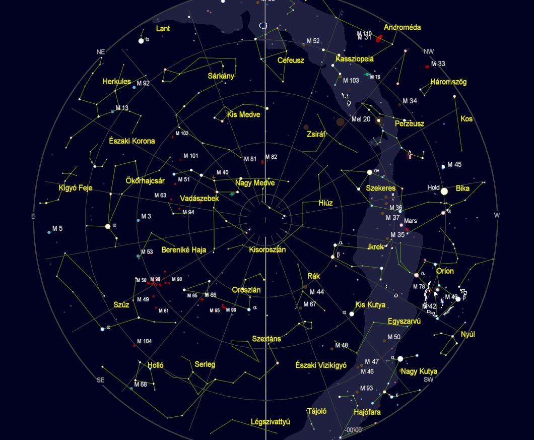 VCSE – Az égbolt látványa Zalaegerszegről nézve 2021. április 15-én este 21 órakor. (Az égtájak rövidítése: N: észak, NE: északkelet, E: kelet, SE: délkelet, S: dél, SW: délnyugat, W: nyugat, NW: északnyugat.) A koncentrikus körök húsz fokonként (20°, 40°, 60° és 80°) a horizont feletti magasságok, a sugarasan kiágazó vonalak az azimutok 20 fokonként. – A kép a Cartes du Ciel programmal készült.