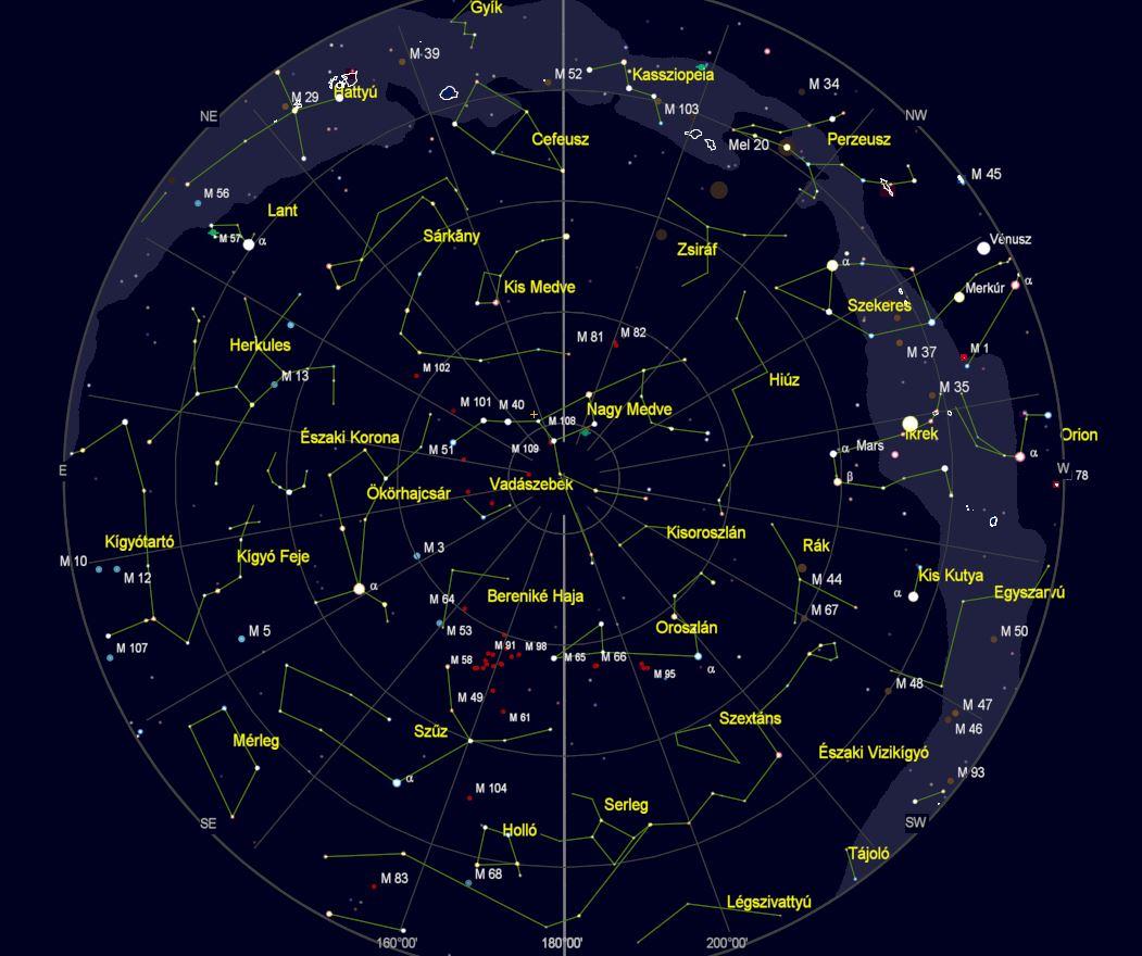 VCSE – Az égbolt látványa Zalaegerszegről nézve 2021. május 15-én este 22 órakor. (Az égtájak rövidítése: N: észak, NE: északkelet, E: kelet, SE: délkelet, S: dél, SW: délnyugat, W: nyugat, NW: északnyugat.) A koncentrikus körök húsz fokonként (20°, 40°, 60° és 80°) a horizont feletti magasságok, a sugarasan kiágazó vonalak az azimutok 20 fokonként. – A kép a Cartes du Ciel programmal készült.