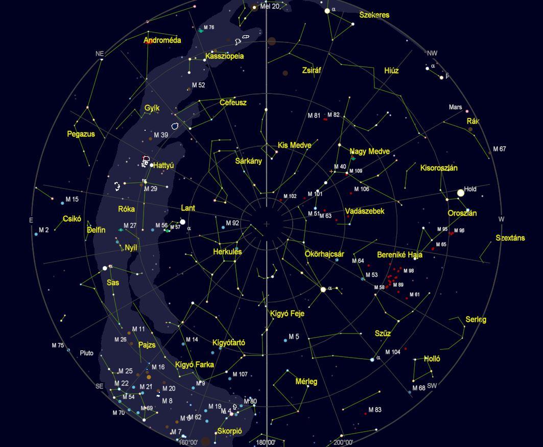 VCSE – Az égbolt látványa Zalaegerszegről nézve 2021. június 15-én este 23 órakor. (Az égtájak rövidítése: N: észak, NE: északkelet, E: kelet, SE: délkelet, S: dél, SW: délnyugat, W: nyugat, NW: északnyugat.) A koncentrikus körök húsz fokonként (20°, 40°, 60° és 80°) a horizont feletti magasságok, a sugarasan kiágazó vonalak az azimutok 20 fokonként. – A kép a Cartes du Ciel programmal készült.