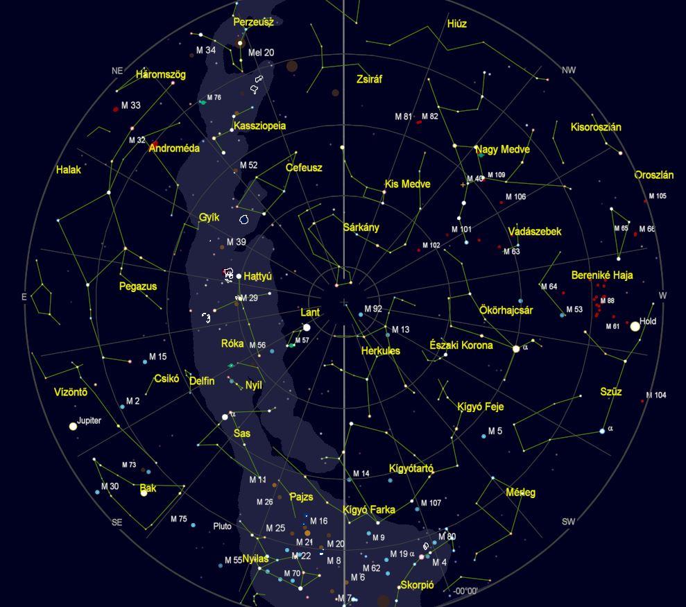 VCSE – Az égbolt látványa Zalaegerszegről nézve 2021. július 15-én este 23 órakor. (Az égtájak rövidítése: N: észak, NE: északkelet, E: kelet, SE: délkelet, S: dél, SW: délnyugat, W: nyugat, NW: északnyugat.) A koncentrikus körök húsz fokonként (20°, 40°, 60° és 80°) a horizont feletti magasságok, a sugarasan kiágazó vonalak az azimutok 20 fokonként. – A kép a Cartes du Ciel programmal készült.